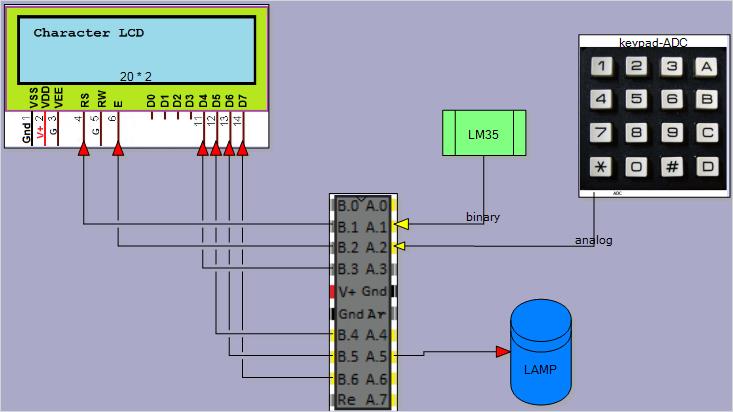 Net flowchart control diagram control diagramming case study system designer ccuart Gallery