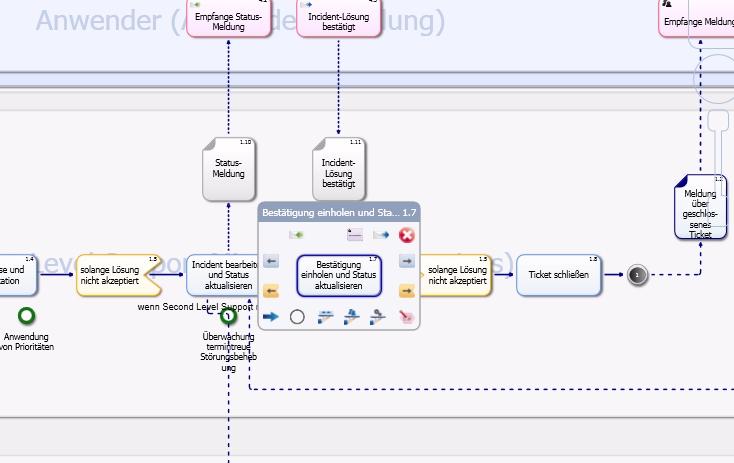 Wpf flowchart control diagram control wpf wpf diagramming amadee enterprise designer 2 ccuart Images