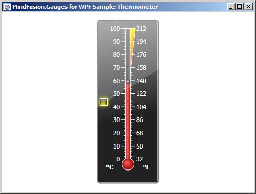 MindFusion WPF Gauge Control | Car, Compass, Equalizer, Clock