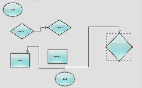WPF Diagram Control Samples | WPF Samples