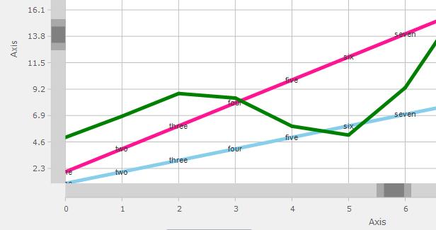 chart_ranges.png