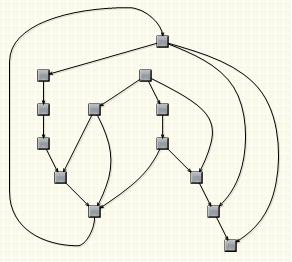 Topology based layout algorithms
