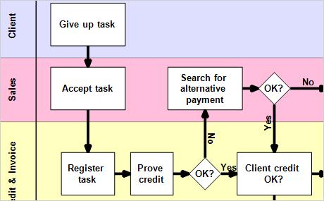 NetDiagram ASP.NET Control screenshot