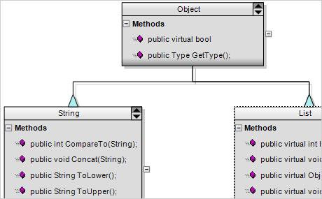 Full NetDiagram ASP.NET Control screenshot