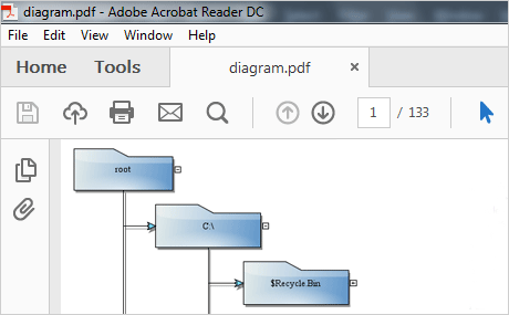 Exporting a Java Diagram to PDF