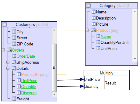 MindFusion WPF Diagram Control: Formatted Text
