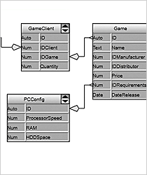 WPF Database ER Diagram