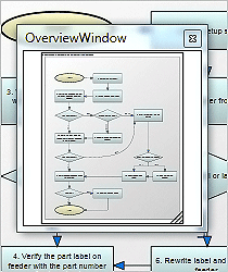 WPF Diagram Component: Overview Control