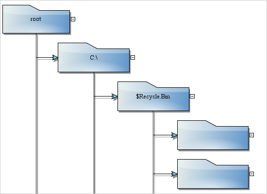 Diagramming for Java: Directory Tree