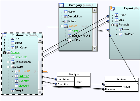 Diagramming for Java: JDiagram Demo