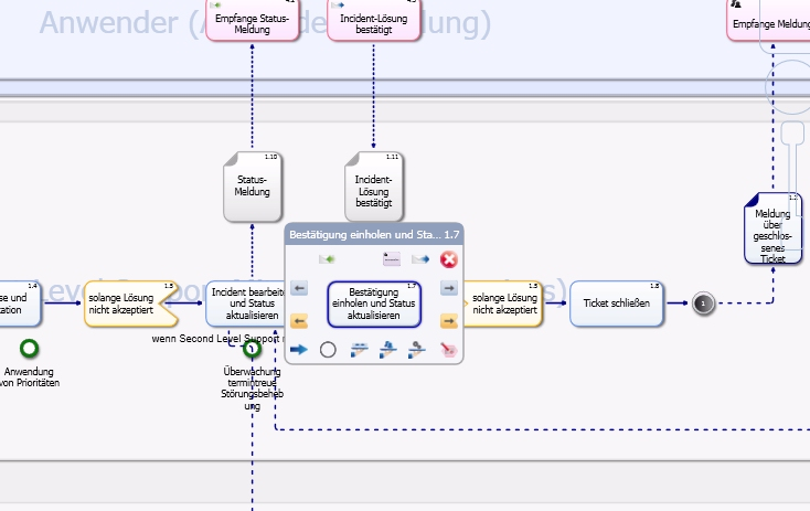 WPF Flussdiagramm Komponente, Diagramm Steuerelement, Datenbank ...